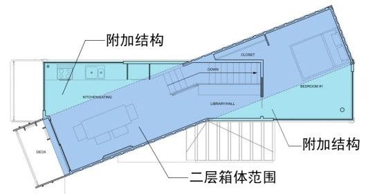 集装箱设计与建造研究:建筑适应性