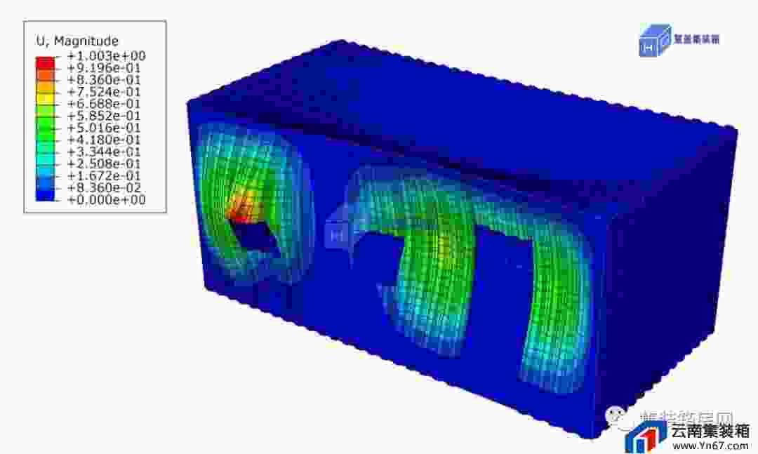 集装箱房的力学性能研究,用ABAQUS对集装箱房进行有限元分析